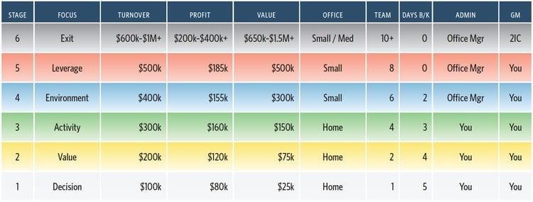 6-Figure-Bookkeeping-Business-Blueprint